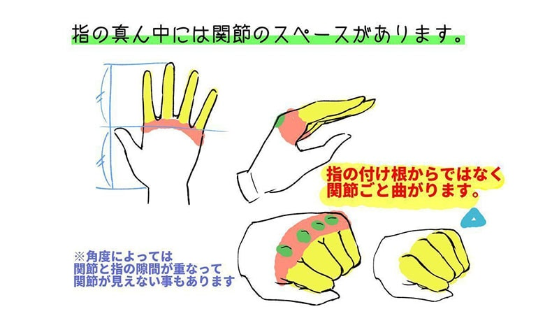 人体の描き方の授業で手の形を理解!