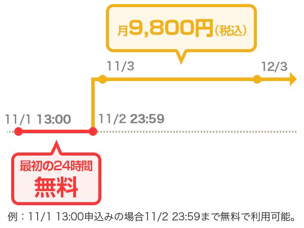 月9,800円で受け放題!